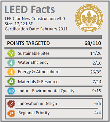El Chorro Lodge_LEED Facts