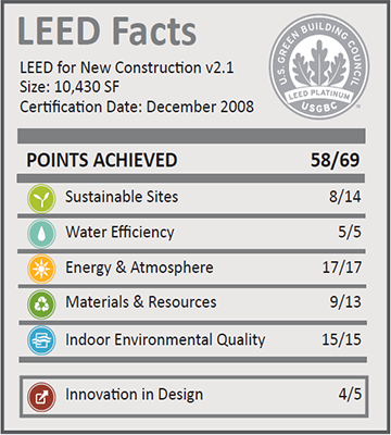 Lee-H Brown Learning Center_LEED Facts