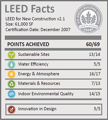 NAU Applied R&D Facility_LEED Facts