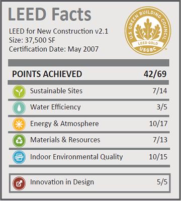 Scottsdale Senior Center_LEED Facts