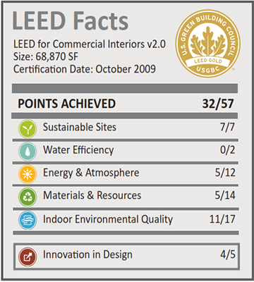 ASU Memorial Union_LEED Facts