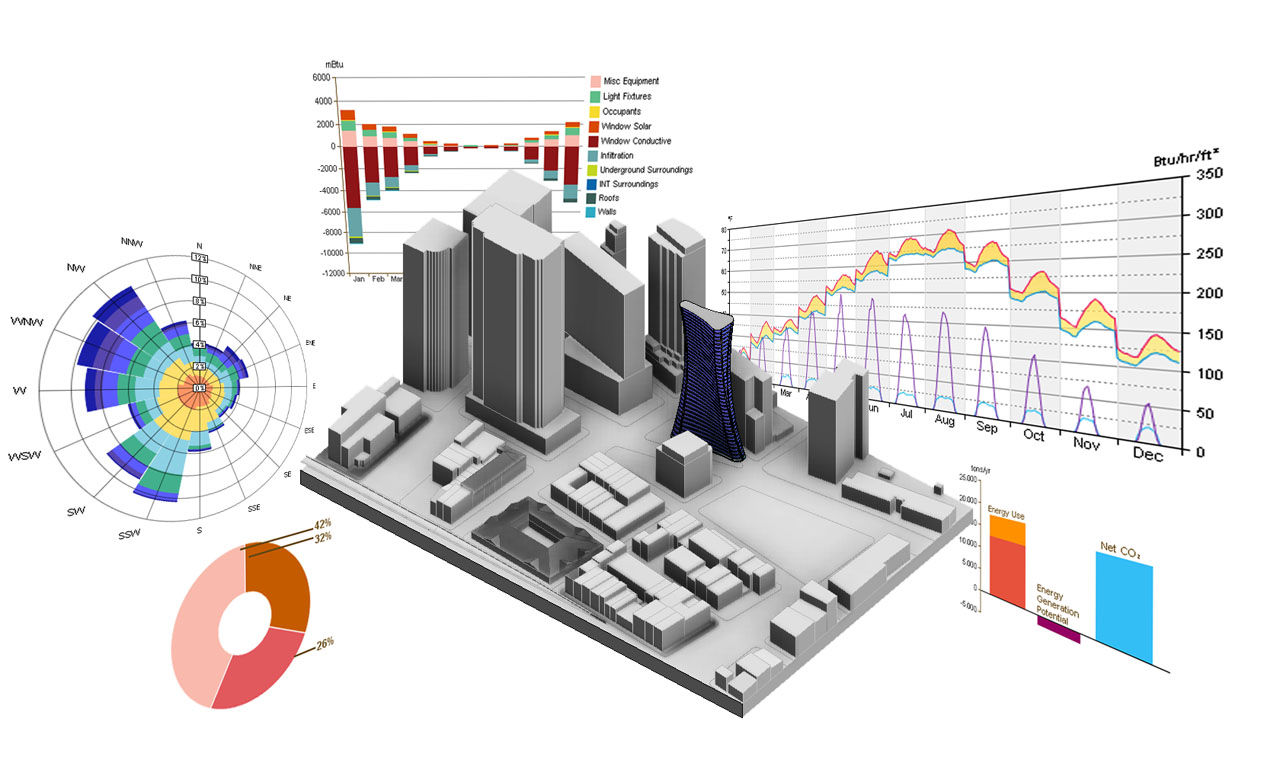BIM_Operations_Facility_Management_buildipedia