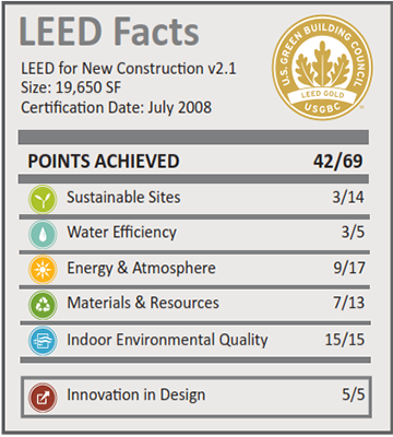East Valley Bus Administration Facility_LEED Facts