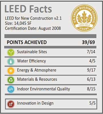 Glenrosa Service Center_LEED Facts