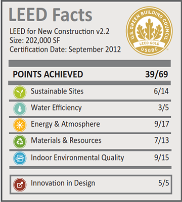 Glory Road Transit_LEED Facts