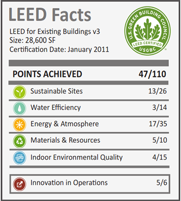 Specialty Textile Services Laundry Facility_LEED Facts