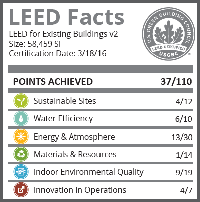 Paradiso_LEED_Facts