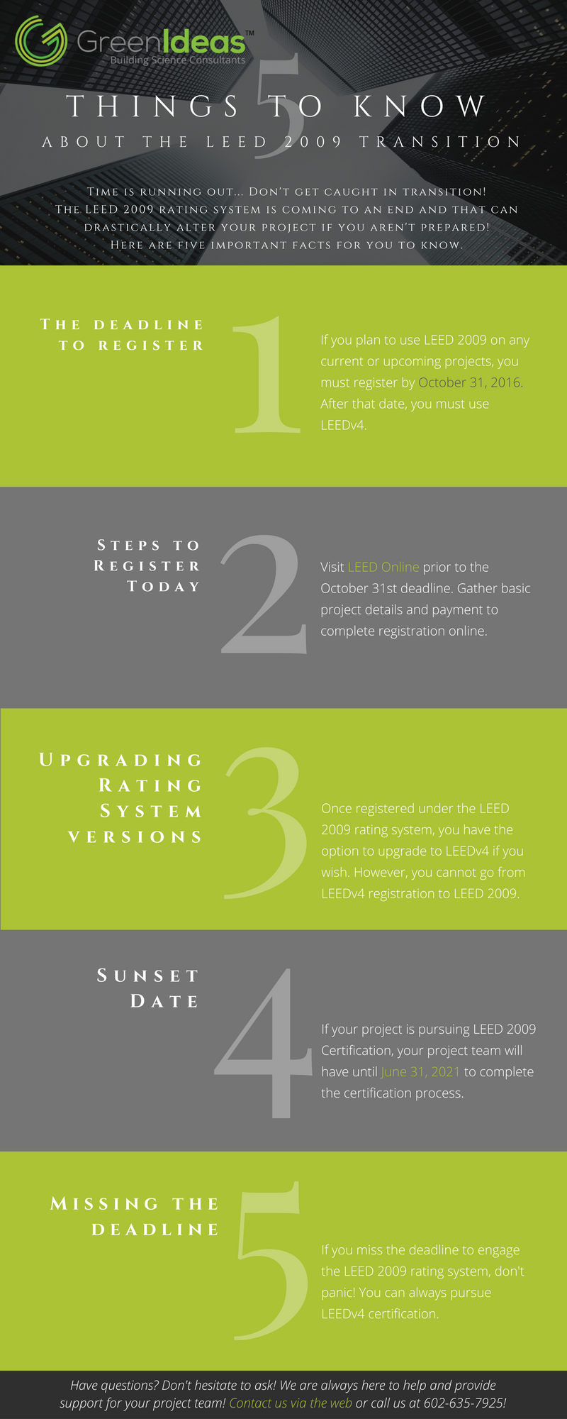 green-ideas_leed-2009-transition_infographic